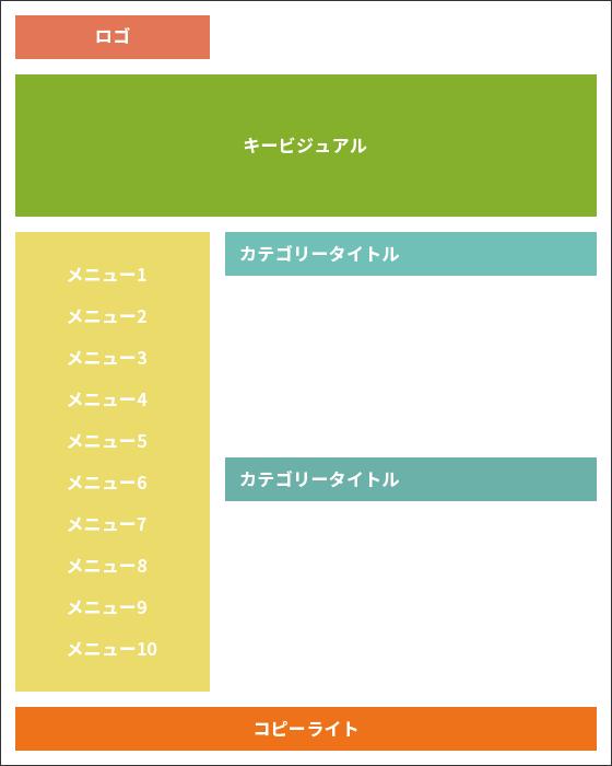 定型フォーマット